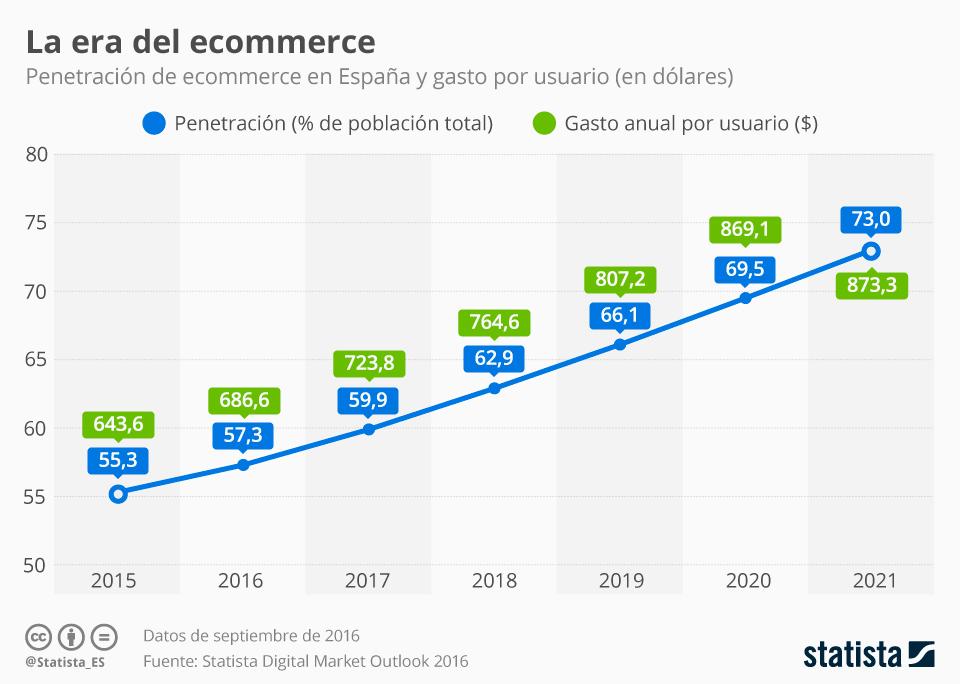 Herramientas el ctricas y de jard n productos m s vendidos on line revista tyt - Articulos mas vendidos ...